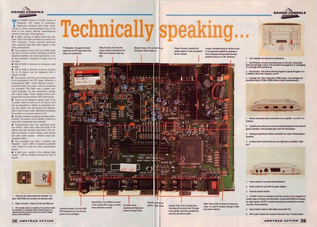 GX4000 Motherboard